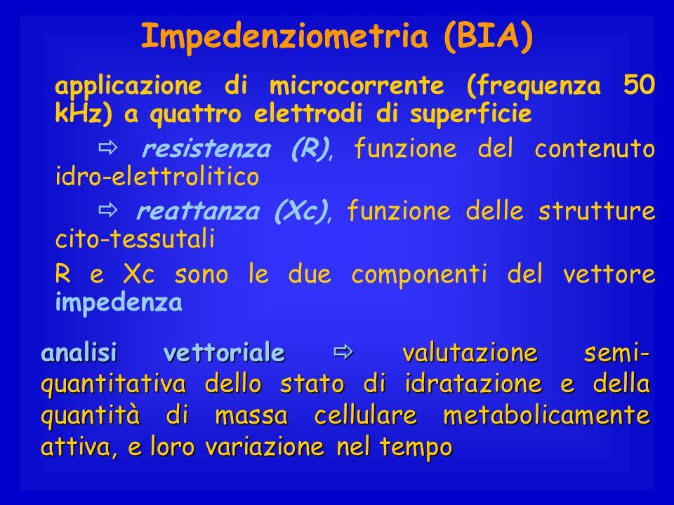 Impedenziometria (BIA) applicazione di microcorrente (frequenza 50 kHz) a quattro elettrodi di superficie resistenza (R), funzione del contenuto idro-
