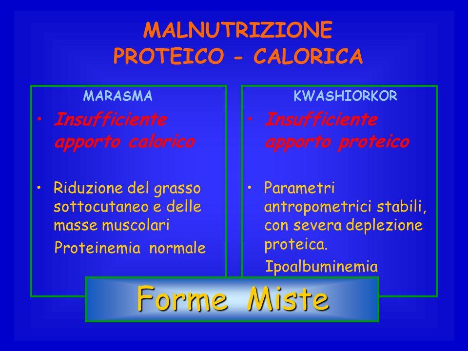 MALNUTRIZIONE PROTEICO - CALORICA MARASMA Insufficiente apporto calorico Riduzione del grasso sottocutaneo e delle masse muscolari Proteinemia normale