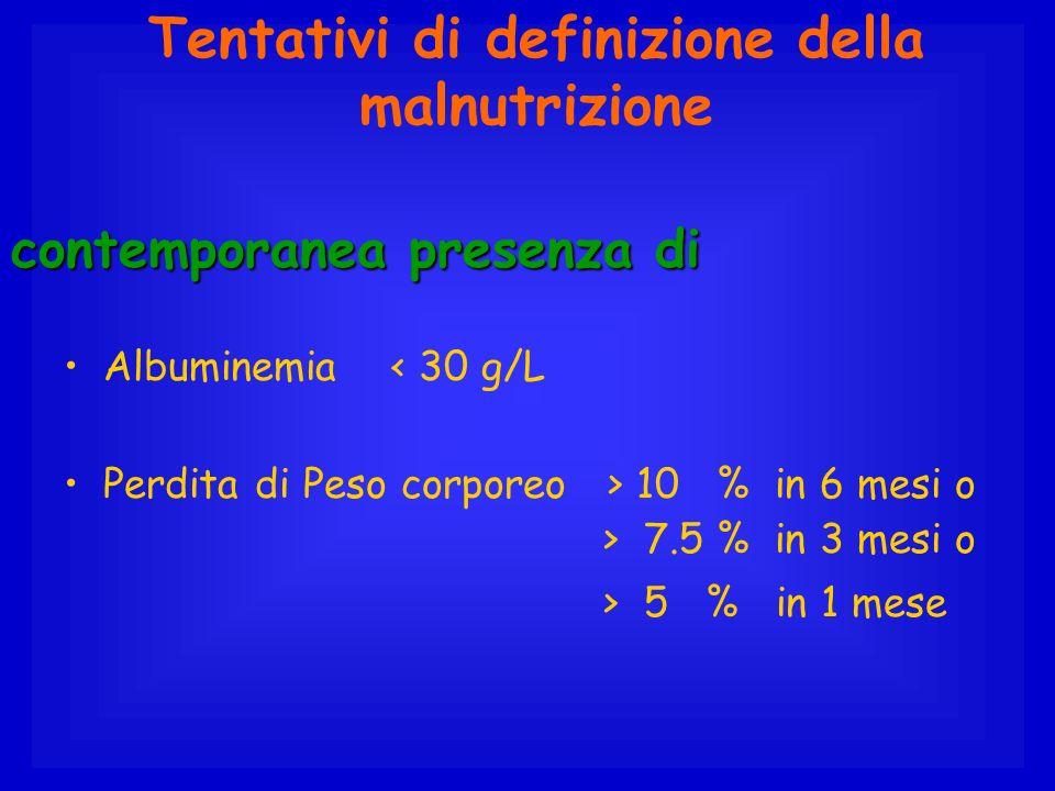 Albuminemia < 30 g/L Perdita di Peso corporeo > 10 % in 6 mesi o > 7.5 % in 3 mesi o > 5 % in 1 mese contemporanea presenza di Tentativi di definizion