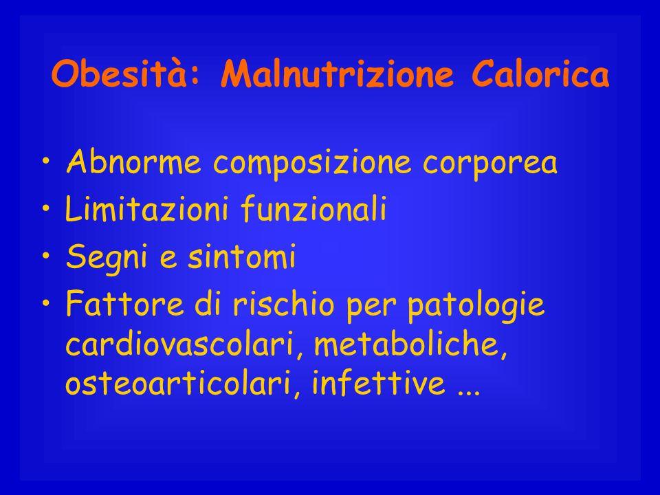 Obesità: Malnutrizione Calorica Abnorme composizione corporea Limitazioni funzionali Segni e sintomi Fattore di rischio per patologie cardiovascolari,