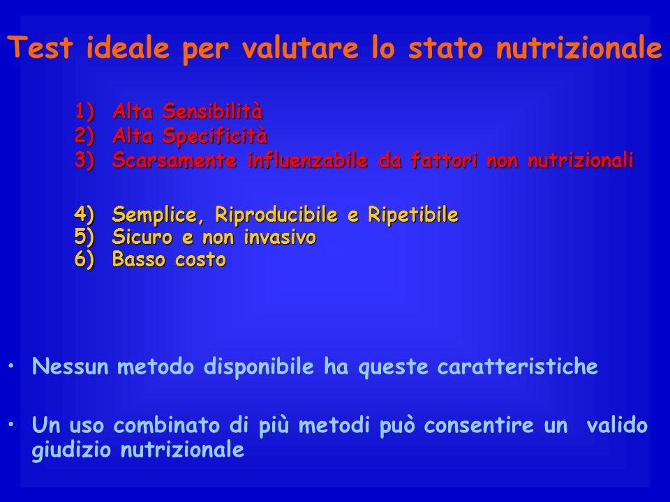 Test ideale per valutare lo stato nutrizionale Nessun metodo disponibile ha queste caratteristiche Un uso combinato di più metodi può consentire un va