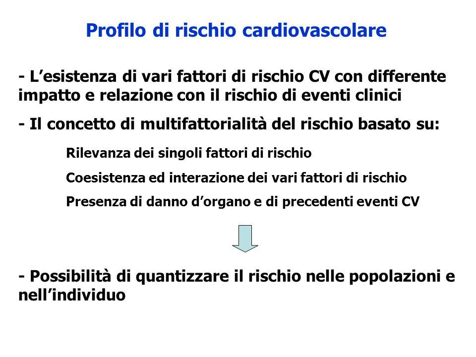 Profilo di rischio cardiovascolare - Lesistenza di vari fattori di rischio CV con differente impatto e relazione con il rischio di eventi clinici - Il