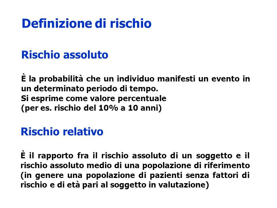 Definizione di rischio Rischio relativo È il rapporto fra il rischio assoluto di un soggetto e il rischio assoluto medio di una popolazione di riferim