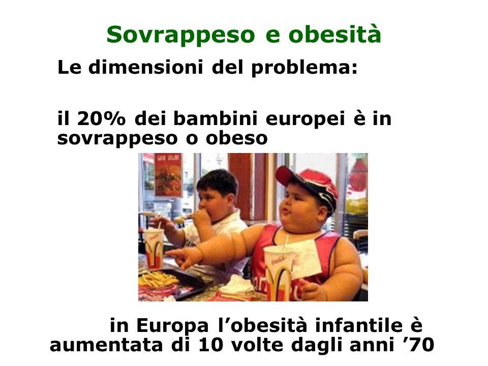 Le dimensioni del problema: il 20% dei bambini europei è in sovrappeso o obeso in Europa lobesità infantile è aumentata di 10 volte dagli anni 70 Sovr