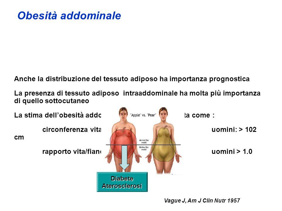 Obesità addominale Anche la distribuzione del tessuto adiposo ha importanza prognostica La presenza di tessuto adiposo intraaddominale ha molta più im