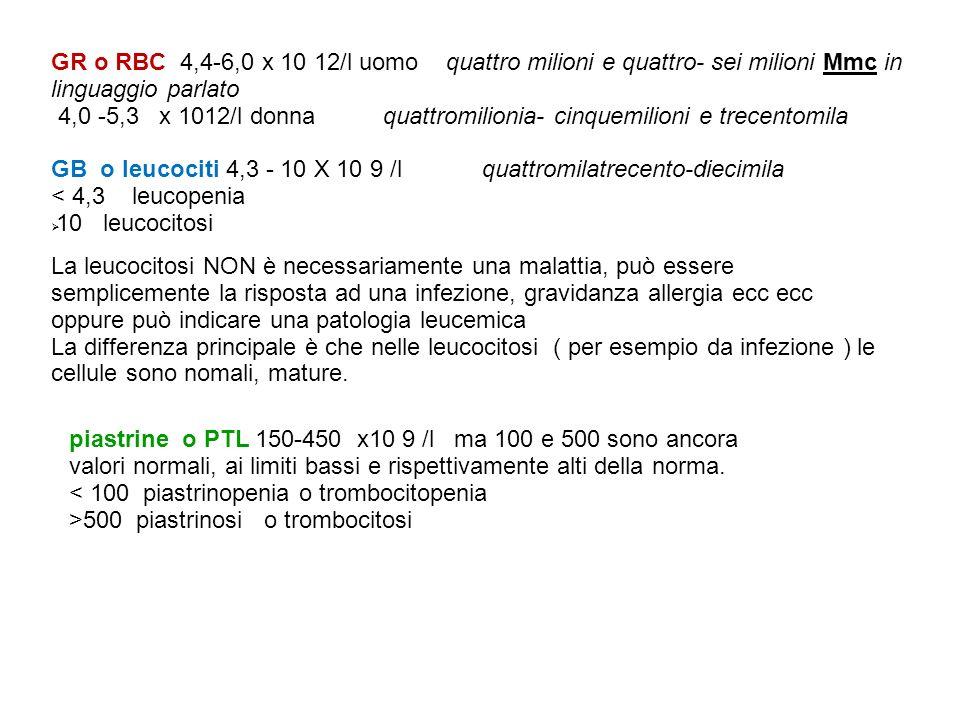 GR o RBC 4,4-6,0 x 10 12/l uomo quattro milioni e quattro- sei milioni Mmc in linguaggio parlato 4,0 -5,3 x 1012/l donna quattromilionia- cinquemilion