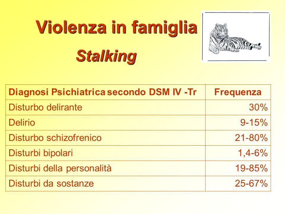 Violenza in famiglia Stalking Diagnosi Psichiatrica secondo DSM IV -TrFrequenza Disturbo delirante30% Delirio9-15% Disturbo schizofrenico21-80% Distur