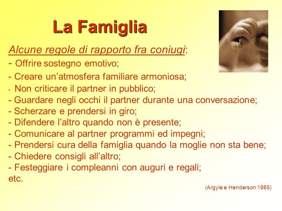 La Famiglia Alcune regole di rapporto fra coniugi: - Offrire sostegno emotivo; - Creare unatmosfera familiare armoniosa; - Non criticare il partner in