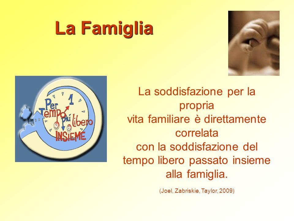La Famiglia La soddisfazione per la propria vita familiare è direttamente correlata con la soddisfazione del tempo libero passato insieme alla famigli