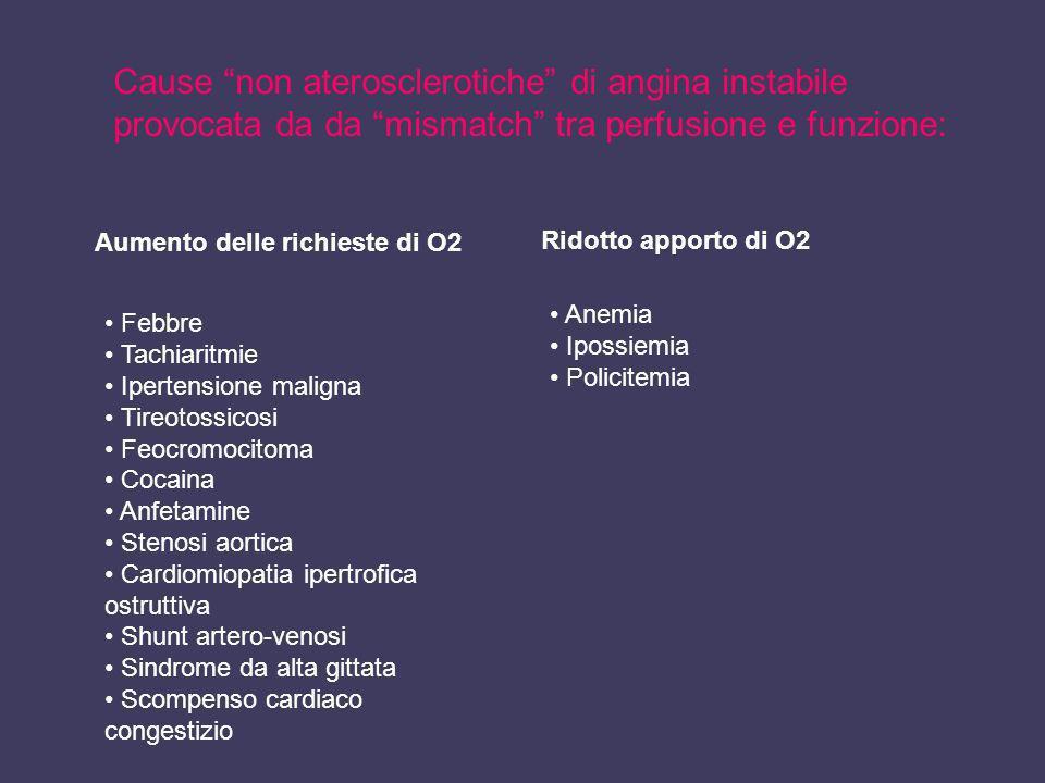 Cause non aterosclerotiche di angina instabile provocata da da mismatch tra perfusione e funzione: Aumento delle richieste di O2 Ridotto apporto di O2