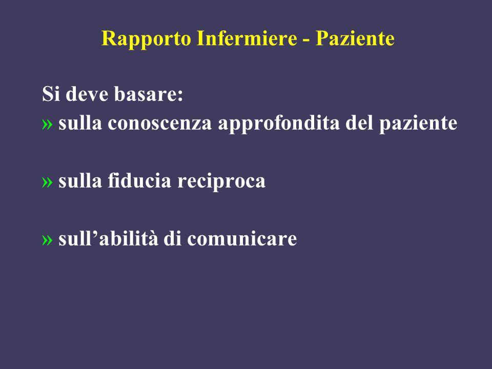 Rapporto Infermiere - Paziente Si deve basare: » sulla conoscenza approfondita del paziente » sulla fiducia reciproca » sullabilità di comunicare