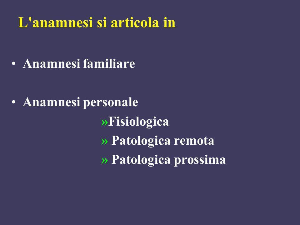 L'anamnesi si articola in Anamnesi familiare Anamnesi personale »Fisiologica » Patologica remota » Patologica prossima