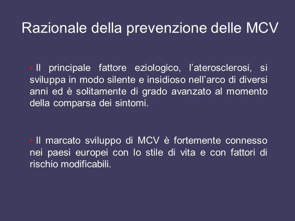 Razionale della prevenzione delle MCV Il marcato sviluppo di MCV è fortemente connesso nei paesi europei con lo stile di vita e con fattori di rischio