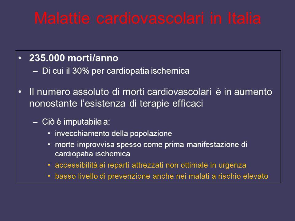 Malattie cardiovascolari in Italia 235.000 morti/anno –Di cui il 30% per cardiopatia ischemica Il numero assoluto di morti cardiovascolari è in aument