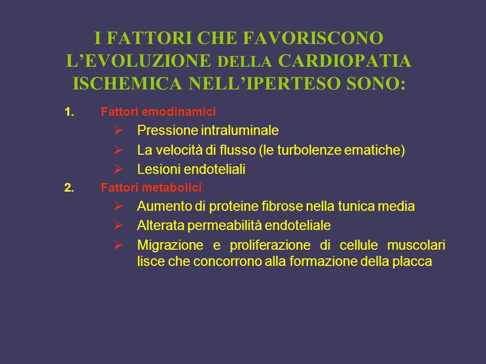 I FATTORI CHE FAVORISCONO LEVOLUZIONE DELLA CARDIOPATIA ISCHEMICA NELLIPERTESO SONO: 1.Fattori emodinamici: Pressione intraluminale La velocità di flu