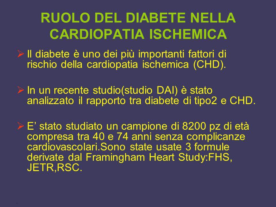 RUOLO DEL DIABETE NELLA CARDIOPATIA ISCHEMICA Il diabete è uno dei più importanti fattori di rischio della cardiopatia ischemica (CHD). In un recente