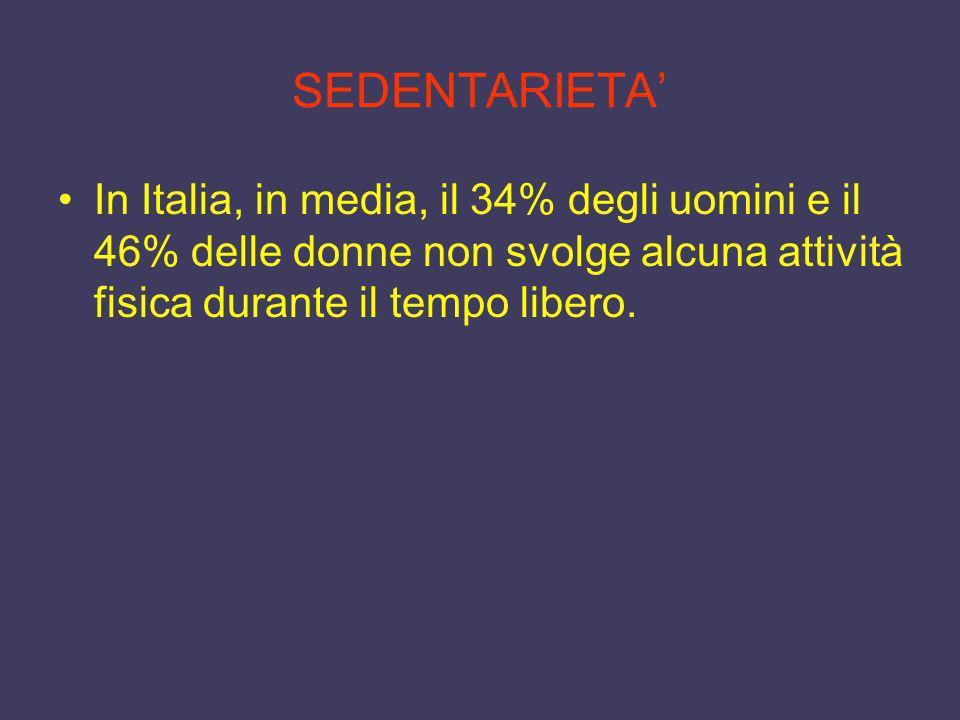 SEDENTARIETA In Italia, in media, il 34% degli uomini e il 46% delle donne non svolge alcuna attività fisica durante il tempo libero.
