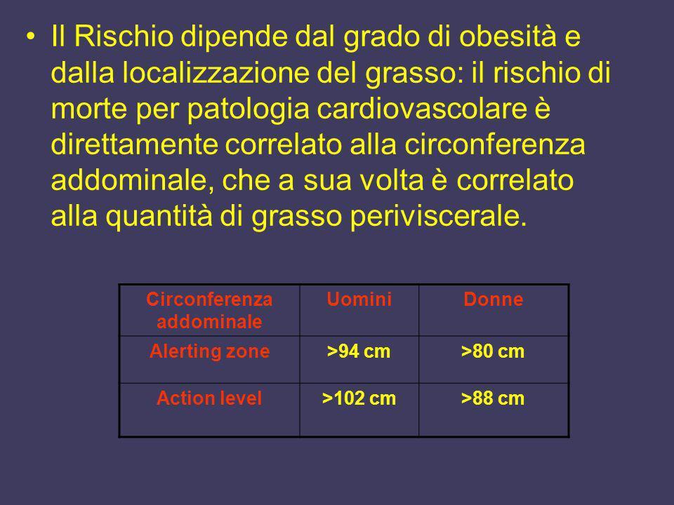 Il Rischio dipende dal grado di obesità e dalla localizzazione del grasso: il rischio di morte per patologia cardiovascolare è direttamente correlato
