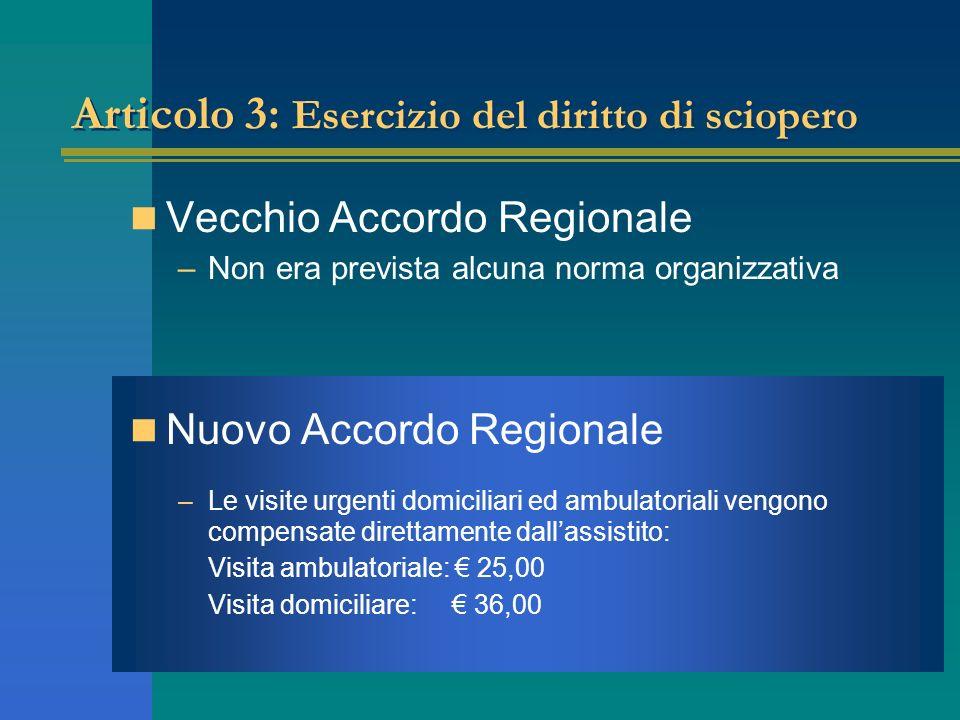 Articolo 3: Esercizio del diritto di sciopero Vecchio Accordo Regionale –Non era prevista alcuna norma organizzativa Nuovo Accordo Regionale –Le visit