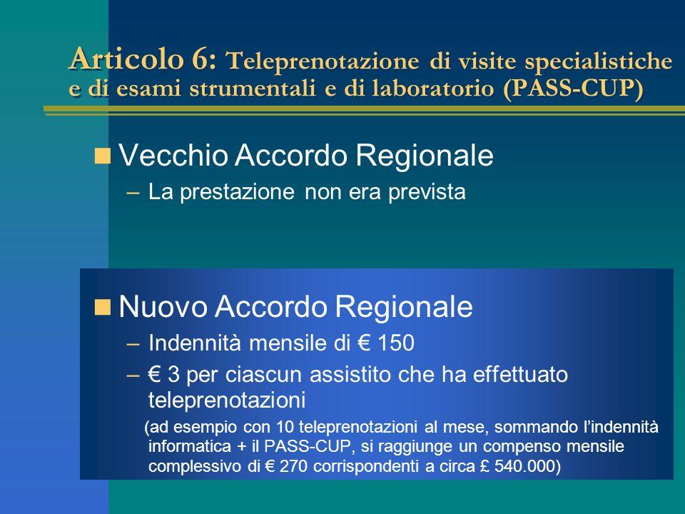 Articolo 6: Teleprenotazione di visite specialistiche e di esami strumentali e di laboratorio (PASS-CUP) Vecchio Accordo Regionale –La prestazione non