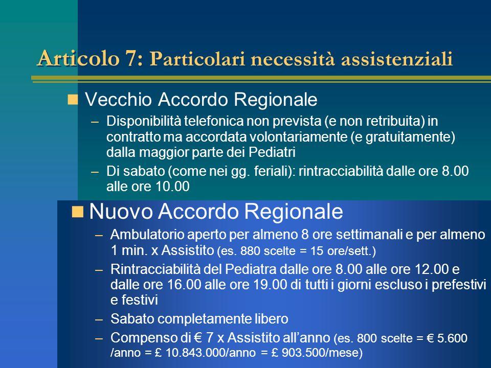 Articolo 7: Particolari necessità assistenziali Vecchio Accordo Regionale –Disponibilità telefonica non prevista (e non retribuita) in contratto ma accordata volontariamente (e gratuitamente) dalla maggior parte dei Pediatri –Di sabato (come nei gg.