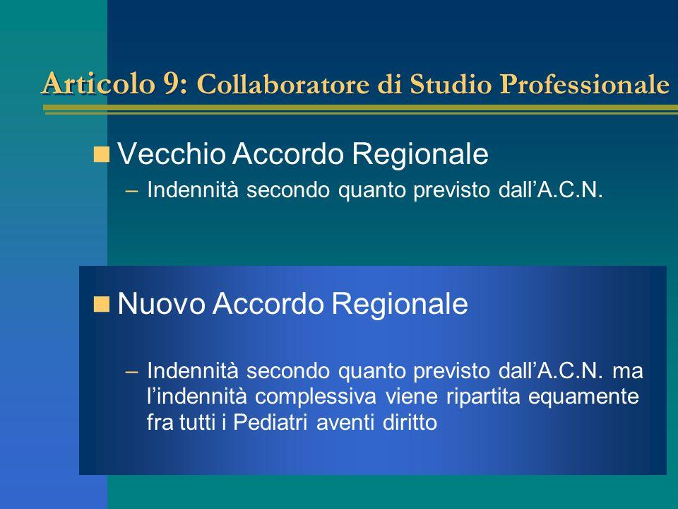 Articolo 9: Collaboratore di Studio Professionale Vecchio Accordo Regionale –Indennità secondo quanto previsto dallA.C.N. Nuovo Accordo Regionale –Ind