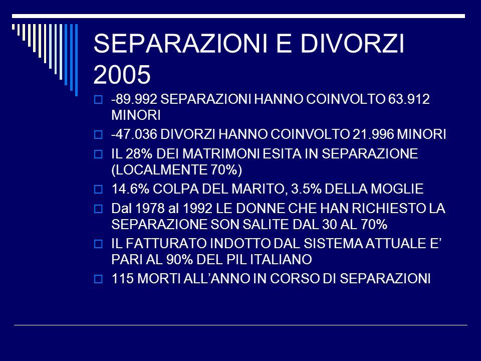 SINDROME ALIENAZIONE GENITORIALE PARENTAL ALIENATION SYNDROME (P.A.S.) LA P.A.S E UNA DELLE PIU GRAVI PATOLOGIE DA SEPARAZIONE.