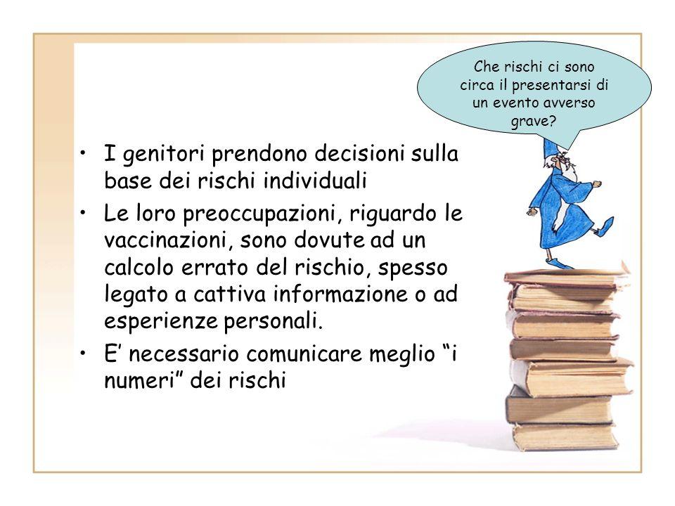 I genitori prendono decisioni sulla base dei rischi individuali Le loro preoccupazioni, riguardo le vaccinazioni, sono dovute ad un calcolo errato del