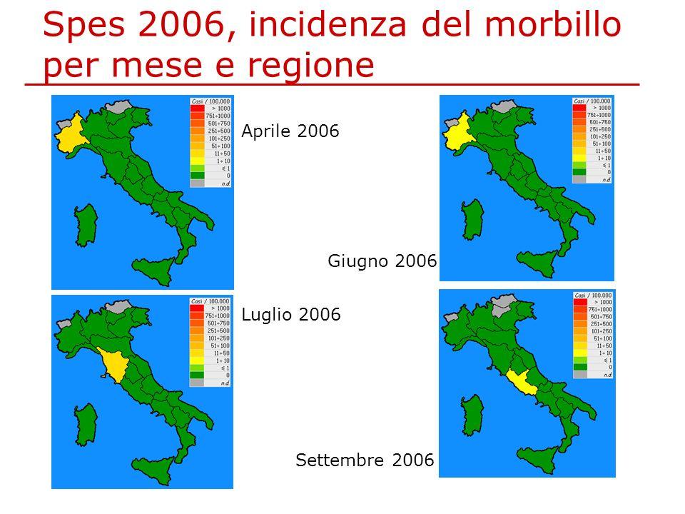 Spes 2006, incidenza del morbillo per mese e regione Settembre 2006 Luglio 2006 Aprile 2006 Giugno 2006