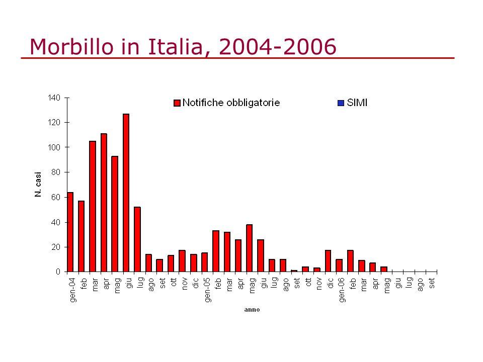 Morbillo in Italia, 2004-2006