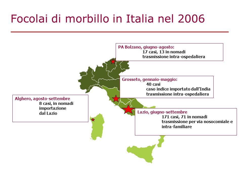 Focolai di morbillo in Italia nel 2006 Grosseto, gennaio-maggio: 40 casi caso indice importato dallIndia trasmissione intra-ospedaliera PA Bolzano, gi