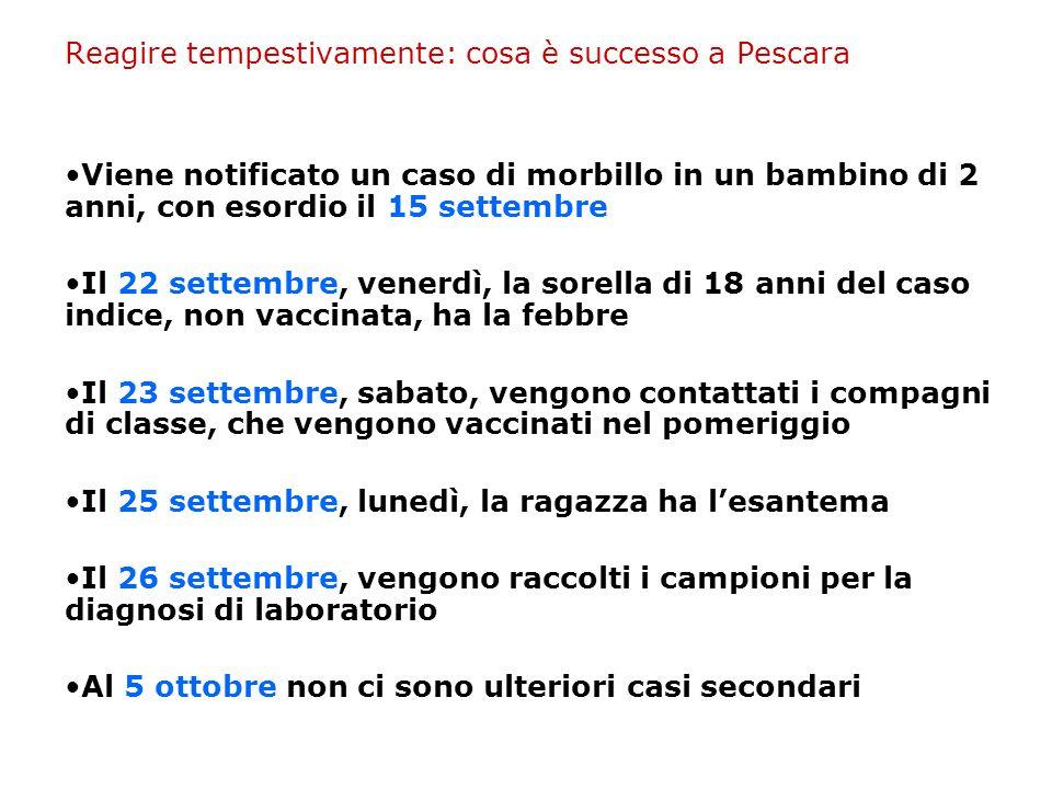Reagire tempestivamente: cosa è successo a Pescara Viene notificato un caso di morbillo in un bambino di 2 anni, con esordio il 15 settembre Il 22 set