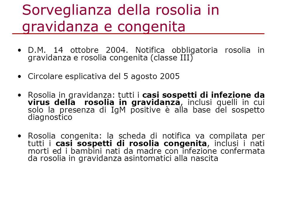 D.M. 14 ottobre 2004. Notifica obbligatoria rosolia in gravidanza e rosolia congenita (classe III) Circolare esplicativa del 5 agosto 2005 Rosolia in
