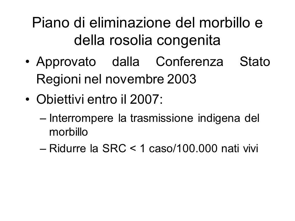 Piano di eliminazione del morbillo e della rosolia congenita Approvato dalla Conferenza Stato Regioni nel novembre 2003 Obiettivi entro il 2007: –Interrompere la trasmissione indigena del morbillo –Ridurre la SRC < 1 caso/100.000 nati vivi