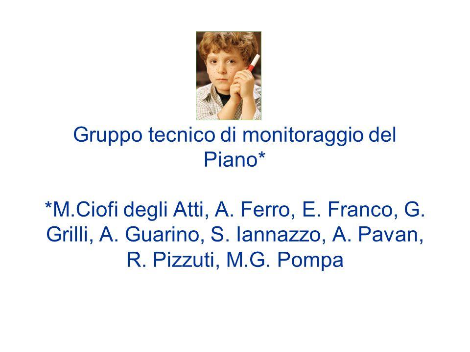 Gruppo tecnico di monitoraggio del Piano* *M.Ciofi degli Atti, A. Ferro, E. Franco, G. Grilli, A. Guarino, S. Iannazzo, A. Pavan, R. Pizzuti, M.G. Pom