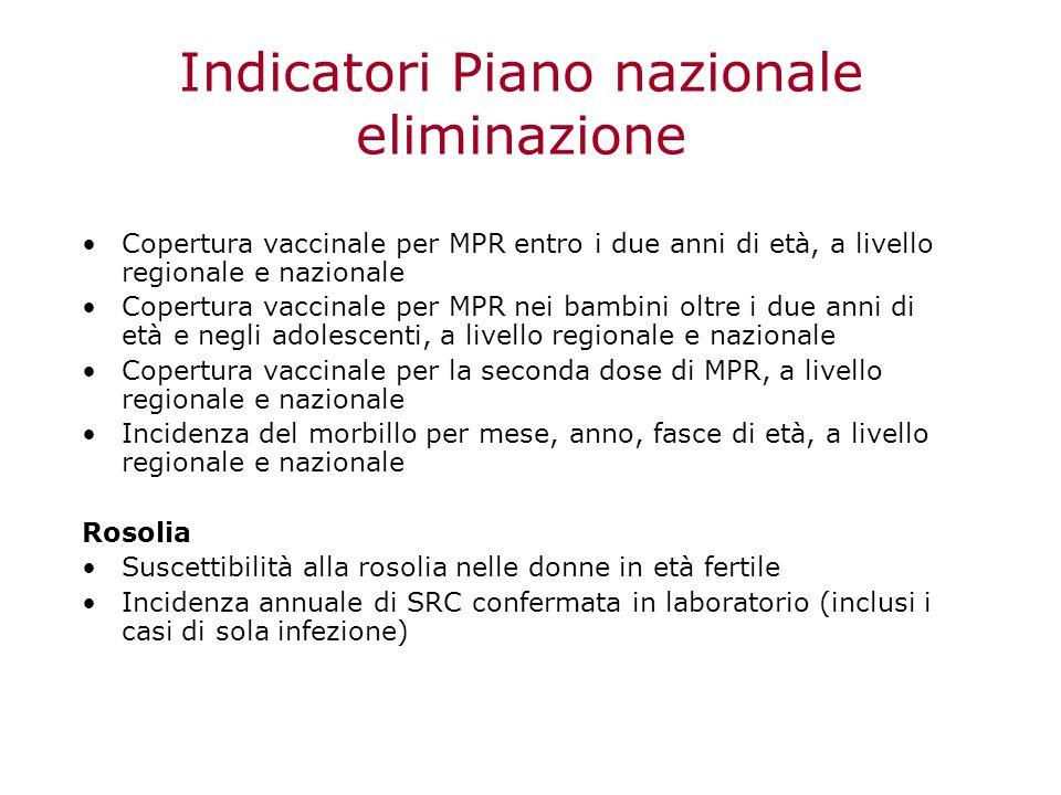 Indicatori Piano nazionale eliminazione Copertura vaccinale per MPR entro i due anni di età, a livello regionale e nazionale Copertura vaccinale per M