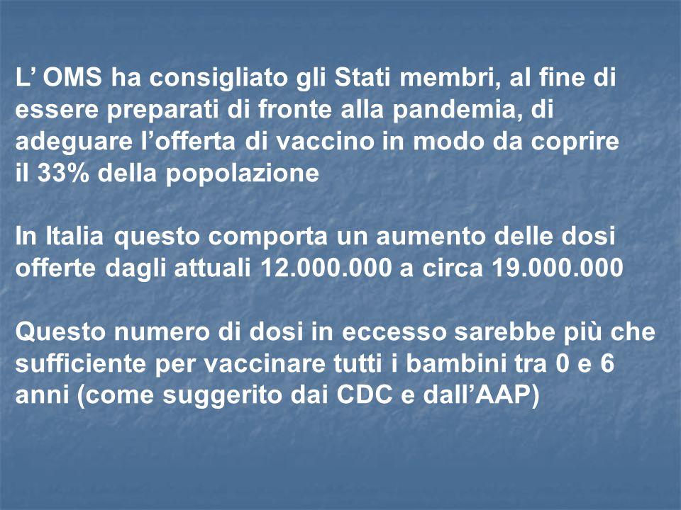 L OMS ha consigliato gli Stati membri, al fine di essere preparati di fronte alla pandemia, di adeguare lofferta di vaccino in modo da coprire il 33% della popolazione In Italia questo comporta un aumento delle dosi offerte dagli attuali 12.000.000 a circa 19.000.000 Questo numero di dosi in eccesso sarebbe più che sufficiente per vaccinare tutti i bambini tra 0 e 6 anni (come suggerito dai CDC e dallAAP)