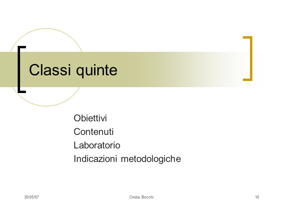 30/05/07Cinzia Bocchi10 Classi quinte Obiettivi Contenuti Laboratorio Indicazioni metodologiche