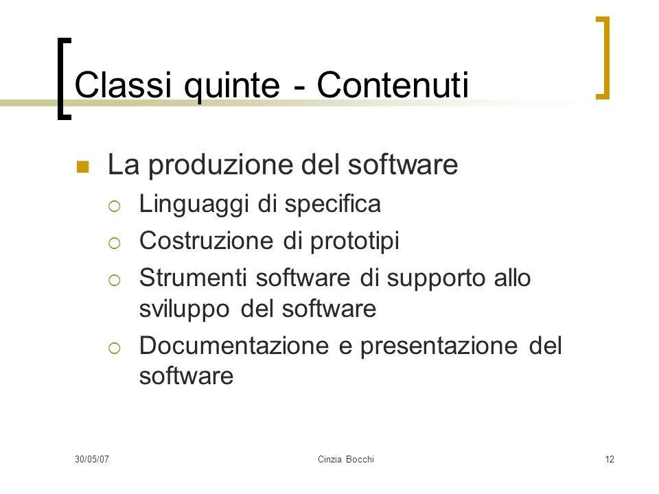 30/05/07Cinzia Bocchi12 Classi quinte - Contenuti La produzione del software Linguaggi di specifica Costruzione di prototipi Strumenti software di supporto allo sviluppo del software Documentazione e presentazione del software