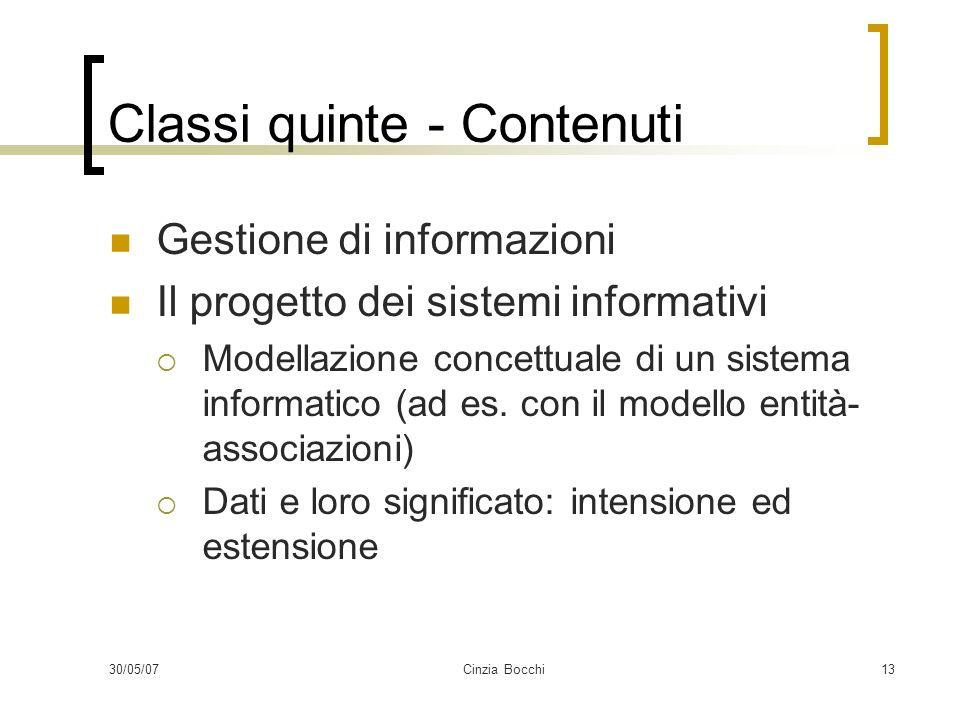 30/05/07Cinzia Bocchi13 Classi quinte - Contenuti Gestione di informazioni Il progetto dei sistemi informativi Modellazione concettuale di un sistema informatico (ad es.