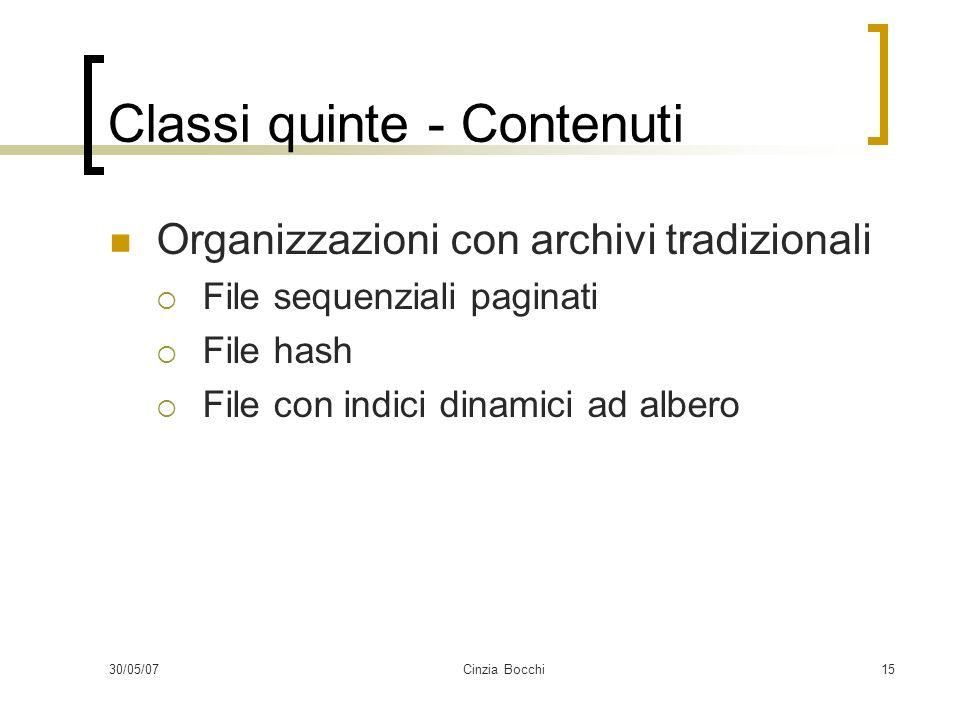 30/05/07Cinzia Bocchi15 Classi quinte - Contenuti Organizzazioni con archivi tradizionali File sequenziali paginati File hash File con indici dinamici ad albero