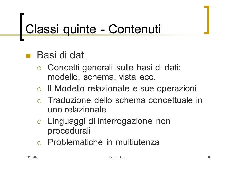 30/05/07Cinzia Bocchi16 Classi quinte - Contenuti Basi di dati Concetti generali sulle basi di dati: modello, schema, vista ecc.