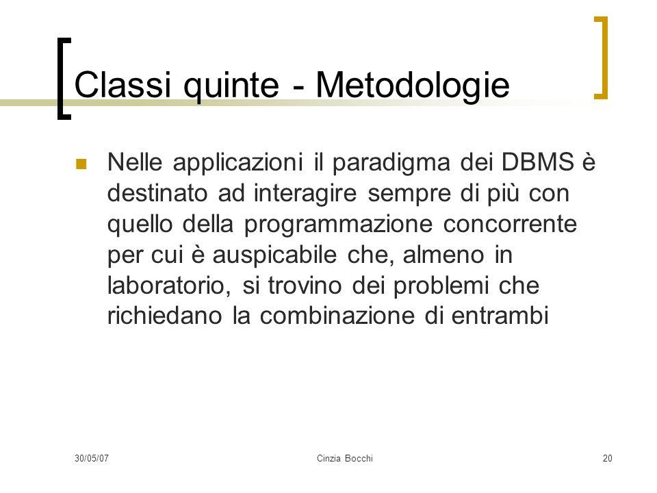 30/05/07Cinzia Bocchi20 Classi quinte - Metodologie Nelle applicazioni il paradigma dei DBMS è destinato ad interagire sempre di più con quello della programmazione concorrente per cui è auspicabile che, almeno in laboratorio, si trovino dei problemi che richiedano la combinazione di entrambi