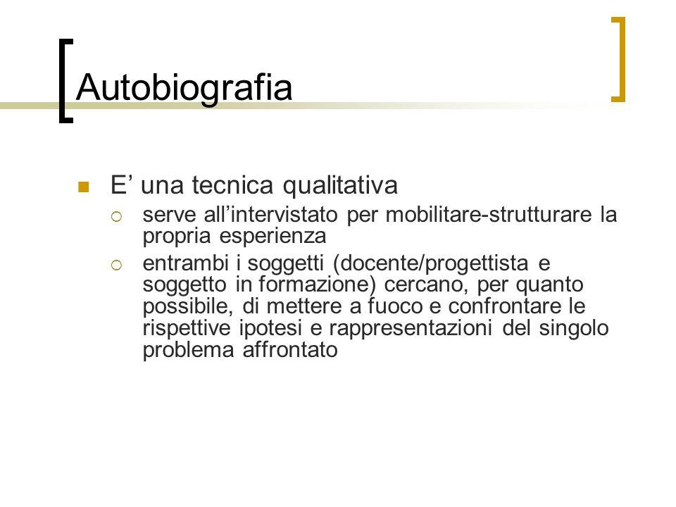 Autobiografia E una tecnica qualitativa serve allintervistato per mobilitare-strutturare la propria esperienza entrambi i soggetti (docente/progettist