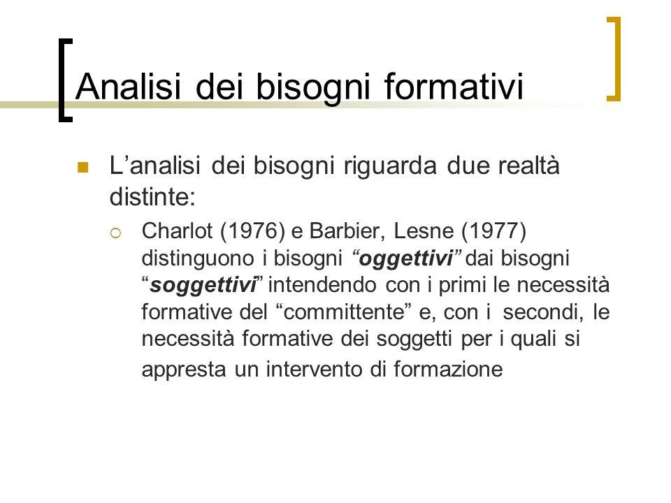 Analisi dei bisogni formativi Lanalisi dei bisogni riguarda due realtà distinte: Charlot (1976) e Barbier, Lesne (1977) distinguono i bisogni oggettiv