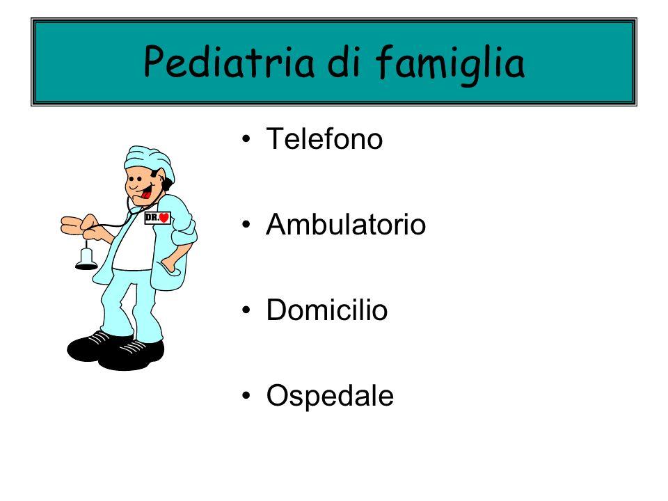 Un pediatra 9000-11000 allanno 28 /die (10-60) Venturelli L, Caso G, Marengoni B et al.