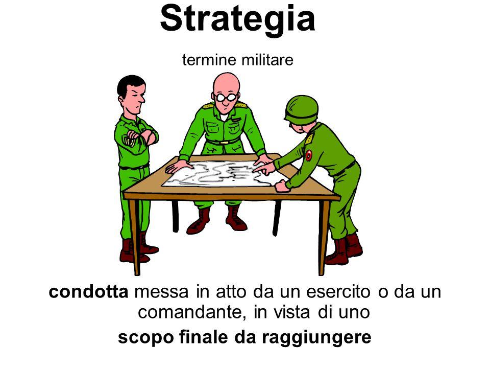 Strategia termine militare condotta messa in atto da un esercito o da un comandante, in vista di uno scopo finale da raggiungere