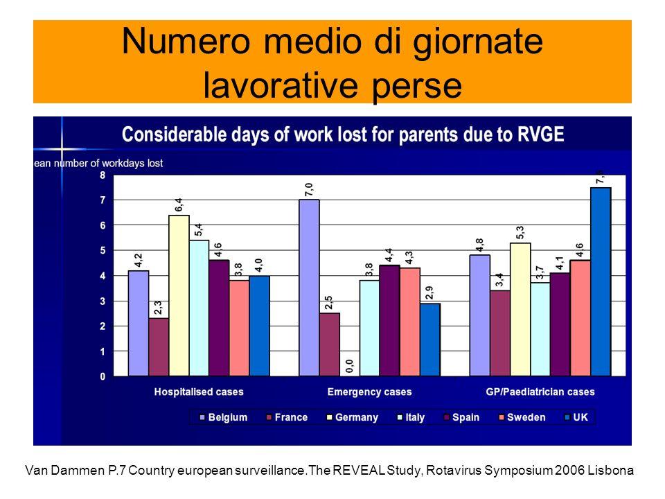 prevenzione –Il rotavirus è altamente contagioso altre vie –Il rotavirus si diffonde principalmente per via oro- fecale ma vi sono anche altre vie di trasmissione: Secrezioni, Superfici ambientali contaminate (giocattoli) –Il rotavirus è relativamente resistente alla maggior parte dei saponi e dei disinfettanti sopravvivere –Il rotavirus può sopravvivere per settimane nellacqua potabile e ricreativa
