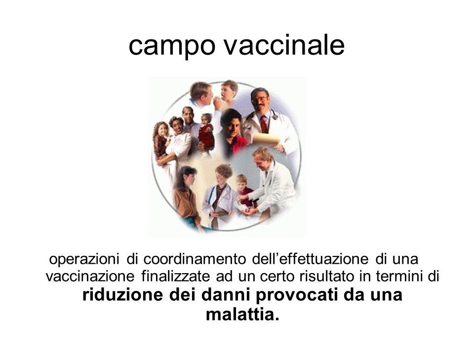 campo vaccinale operazioni di coordinamento delleffettuazione di una vaccinazione finalizzate ad un certo risultato in termini di riduzione dei danni provocati da una malattia.