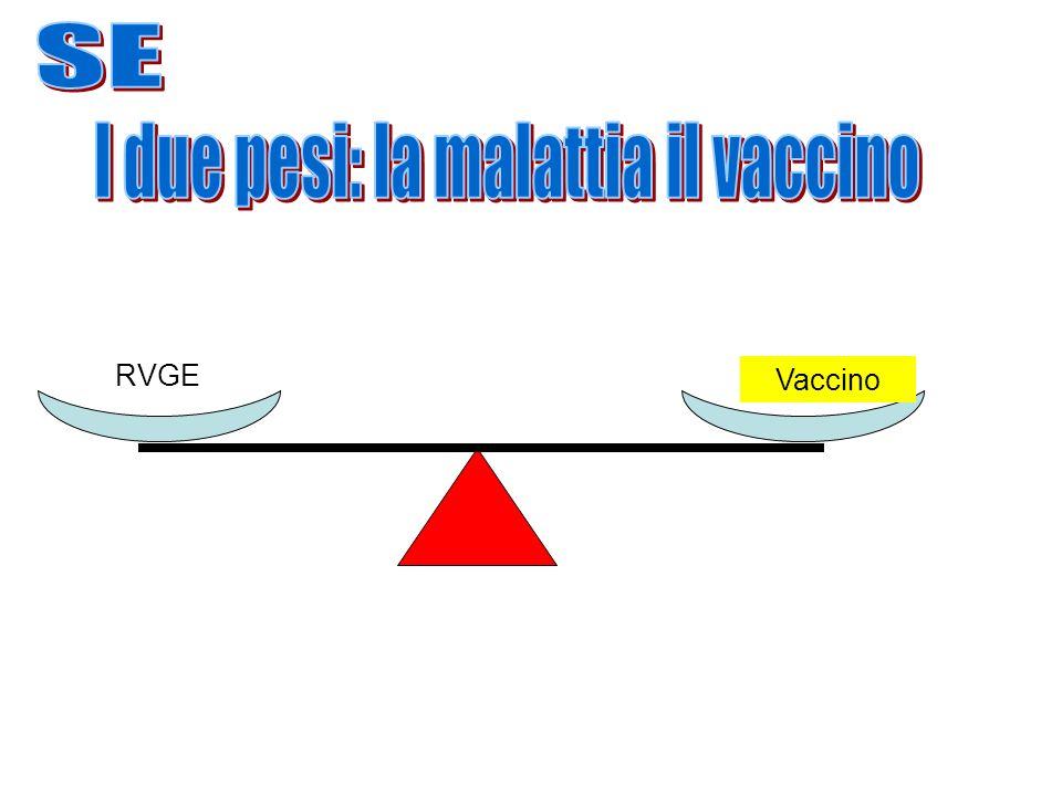 RVGE Vaccino